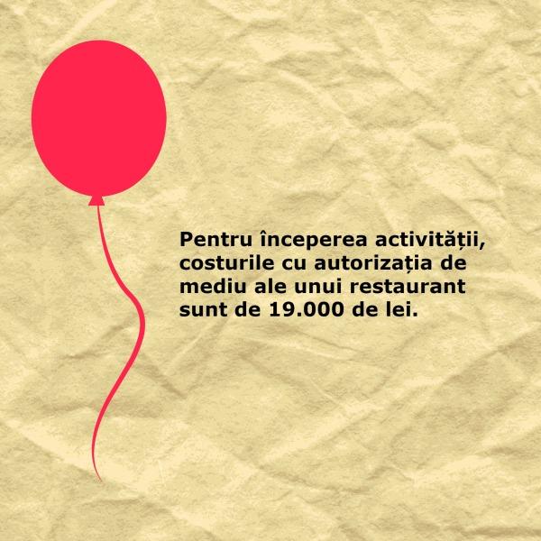 autorizatia de mediu_restaurant_costuri_cheltuieli