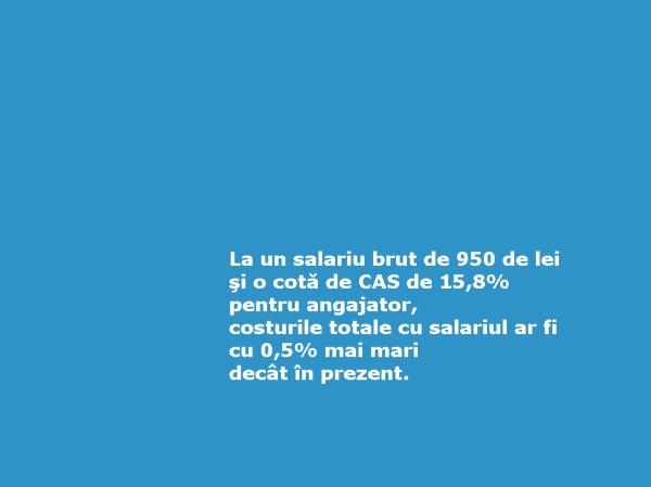cost salariu_reducerea CAS-ului cu 5