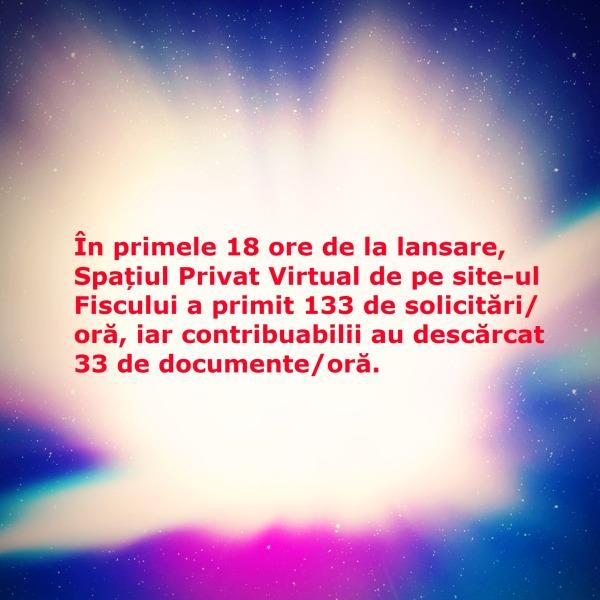 situatia fiscala_persoane fizice_Spatiul privat virtual_serviciu Fisc_ANAF