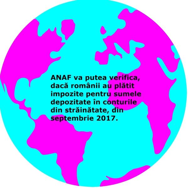 verificare conturi_ANAF_septembrie 2017